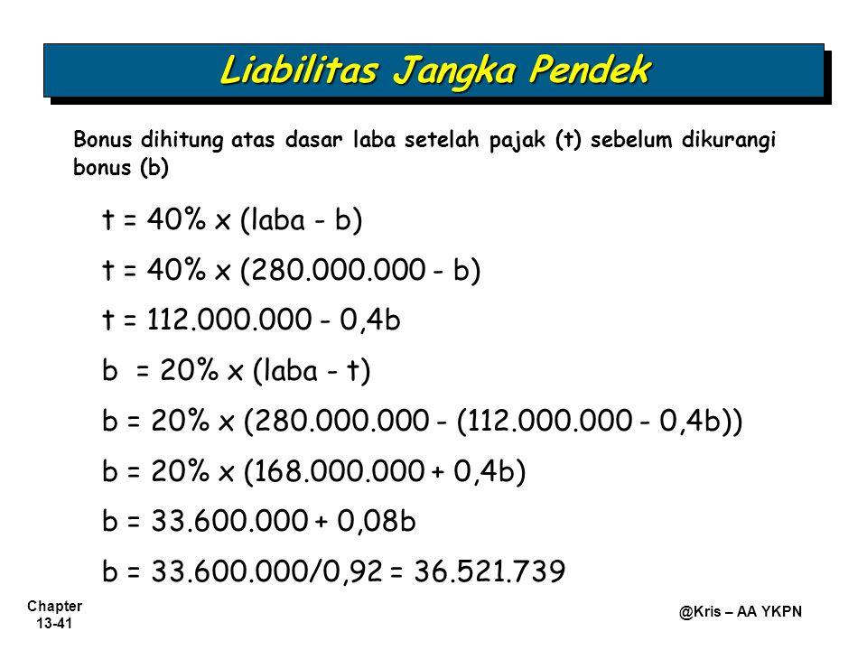 Chapter 13-41 @Kris – AA YKPN Bonus dihitung atas dasar laba setelah pajak (t) sebelum dikurangi bonus (b) t = 40% x (laba - b) t = 40% x (280.000.000