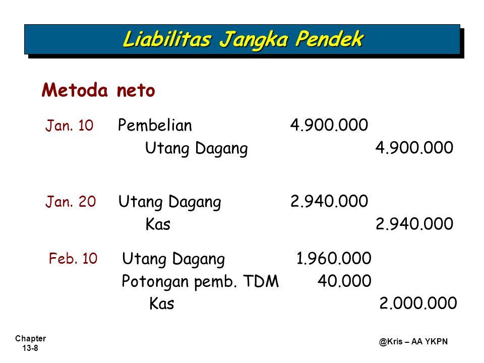 Chapter 13-9 @Kris – AA YKPN Latihan 1 Berikut ini adalah transaksi yang terjadi di PT Arjuna tahun 2008: 9/3Dibeli barang dagangan dari PT Kamajaya seharga Rp50.000.000,00 dengan syarat seharga Rp50.000.000,00 dengan syarat 2/10,N/30 2/10,N/30 18/3Melunasi 75% 25/3 Melunasi sisanya Diminta: 1.
