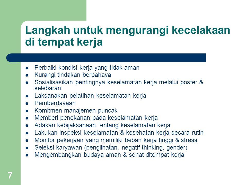 7 Langkah untuk mengurangi kecelakaan di tempat kerja Perbaiki kondisi kerja yang tidak aman Kurangi tindakan berbahaya Sosialisasikan pentingnya keselamatan kerja melalui poster & selebaran Laksanakan pelatihan keselamatan kerja Pemberdayaan Komitmen manajemen puncak Memberi penekanan pada keselamatan kerja Adakan kebijaksanaan tentang keselamatan kerja Lakukan inspeksi keselamatan & kesehatan kerja secara rutin Monitor pekerjaan yang memiliki beban kerja tinggi & stress Seleksi karyawan (penglihatan, negatif thinking, gender) Mengembangkan budaya aman & sehat ditempat kerja