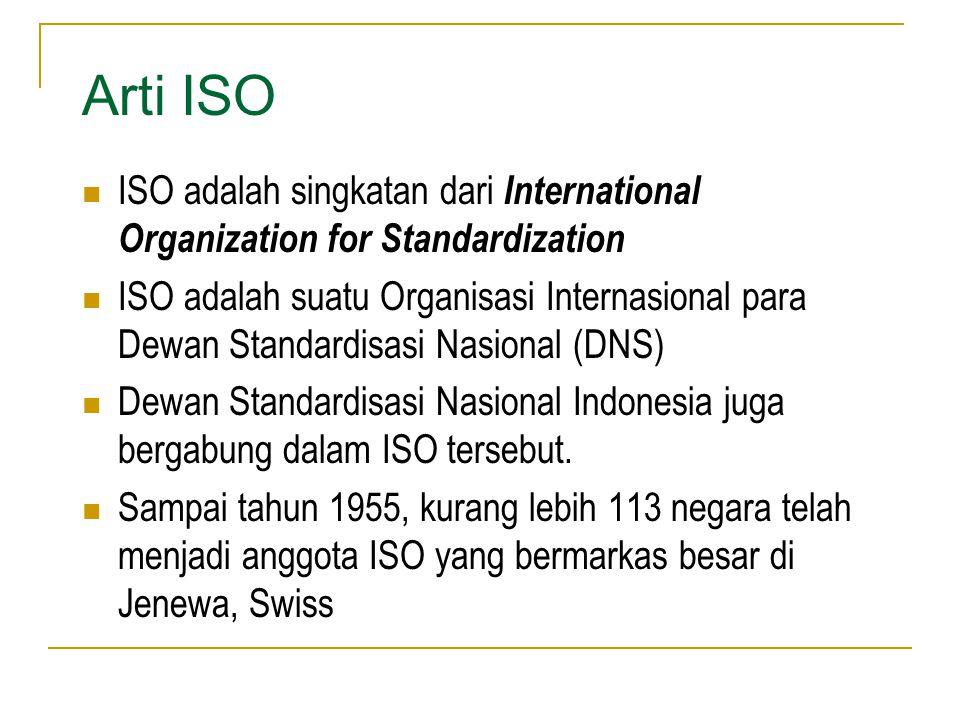 Arti ISO ISO adalah singkatan dari International Organization for Standardization ISO adalah suatu Organisasi Internasional para Dewan Standardisasi N