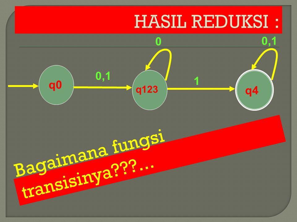 0,1 1 q0 q123 q4 0 HASIL REDUKSI : Bagaimana fungsi transisinya???...