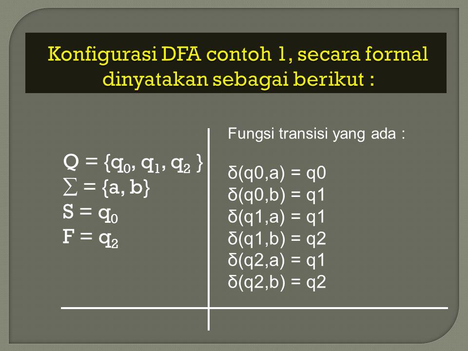 Q = {q 0, q 1, q 2 }  = {a, b} S = q 0 F = q 2 Fungsi transisi yang ada : δ(q0,a) = q0 δ(q0,b) = q1 δ(q1,a) = q1 δ(q1,b) = q2 δ(q2,a) = q1 δ(q2,b) =