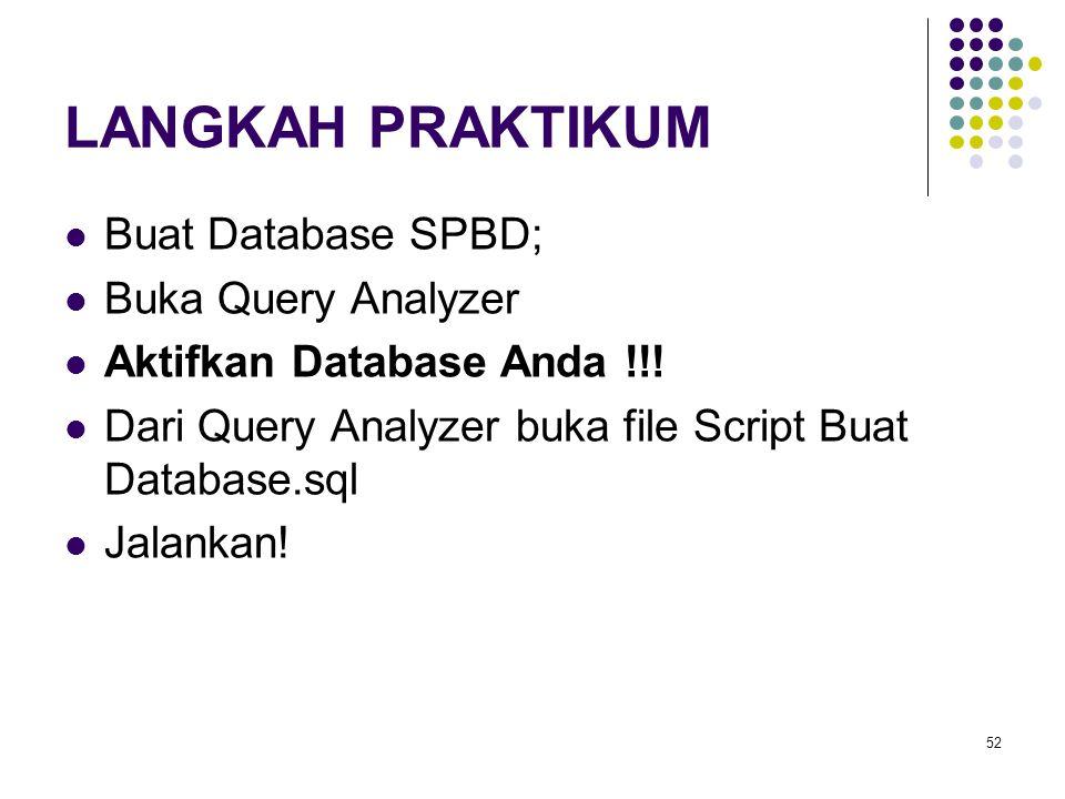 52 LANGKAH PRAKTIKUM Buat Database SPBD; Buka Query Analyzer Aktifkan Database Anda !!! Dari Query Analyzer buka file Script Buat Database.sql Jalanka