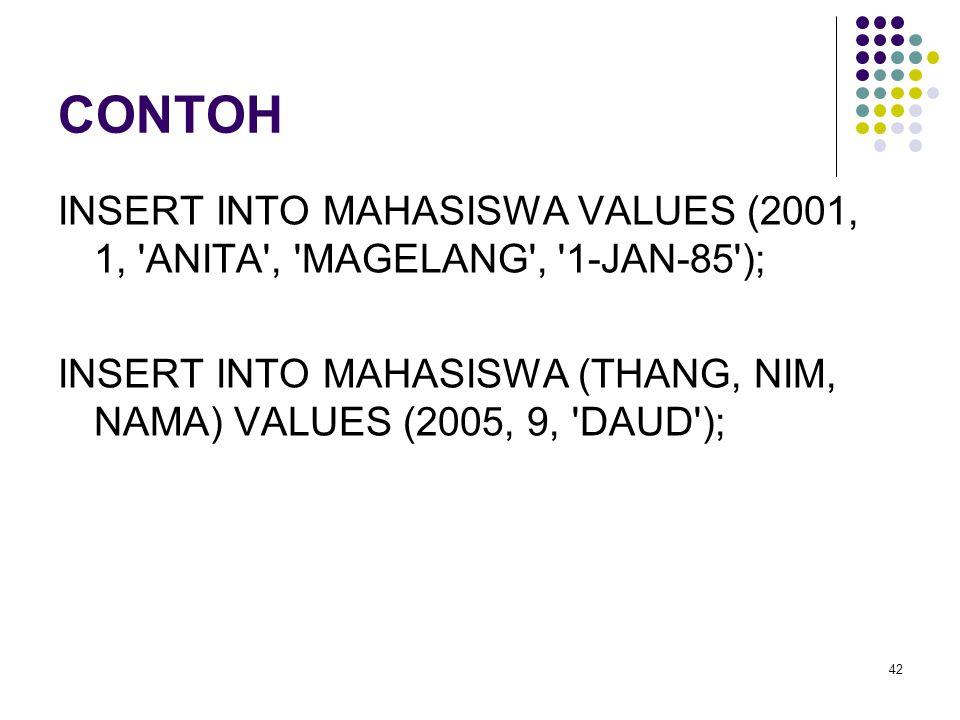 42 CONTOH INSERT INTO MAHASISWA VALUES (2001, 1, 'ANITA', 'MAGELANG', '1-JAN-85'); INSERT INTO MAHASISWA (THANG, NIM, NAMA) VALUES (2005, 9, 'DAUD');
