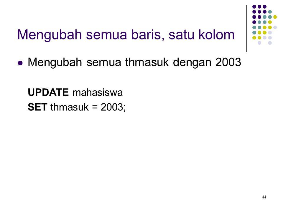 44 Mengubah semua baris, satu kolom Mengubah semua thmasuk dengan 2003 UPDATE mahasiswa SET thmasuk = 2003;