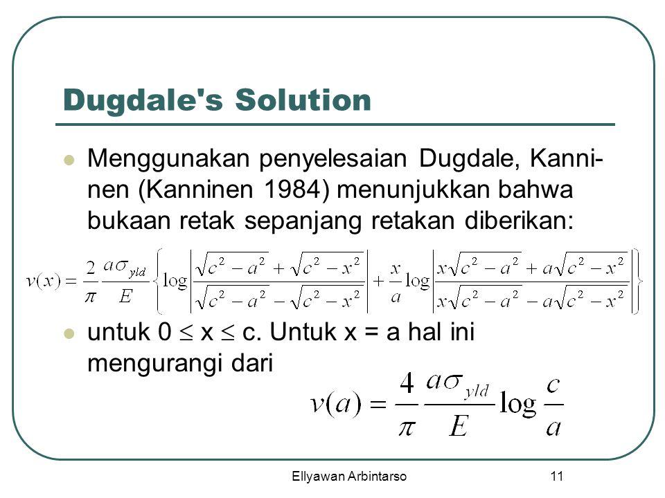 Ellyawan Arbintarso 11 Dugdale's Solution Menggunakan penyelesaian Dugdale, Kanni- nen (Kanninen 1984) menunjukkan bahwa bukaan retak sepanjang retaka