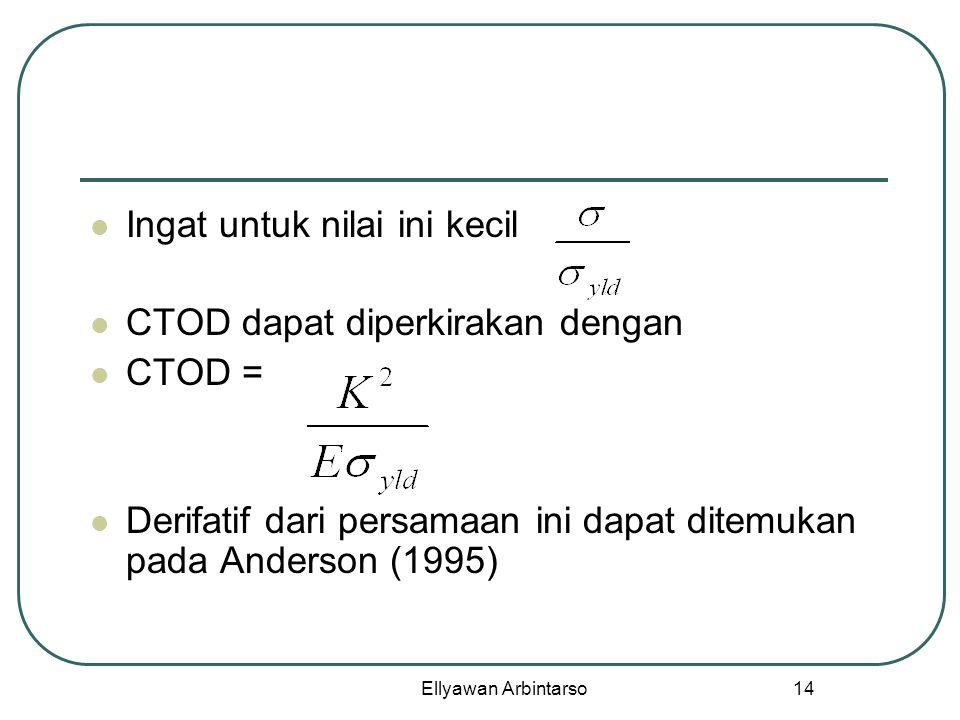 Ellyawan Arbintarso 14 Ingat untuk nilai ini kecil CTOD dapat diperkirakan dengan CTOD = Derifatif dari persamaan ini dapat ditemukan pada Anderson (1