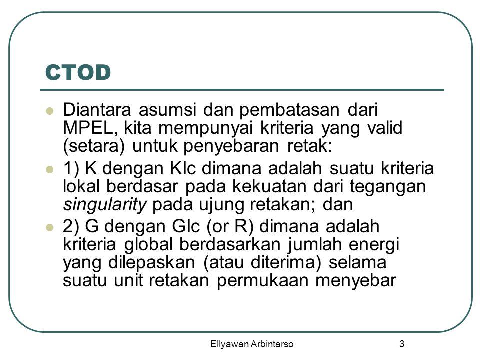 Ellyawan Arbintarso 3 CTOD Diantara asumsi dan pembatasan dari MPEL, kita mempunyai kriteria yang valid (setara) untuk penyebaran retak: 1) K dengan K