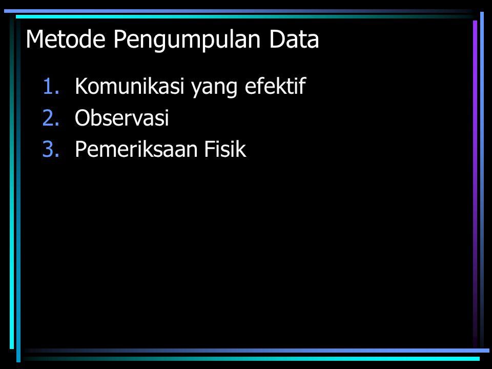 Metode Pengumpulan Data 1.Komunikasi yang efektif 2.Observasi 3.Pemeriksaan Fisik