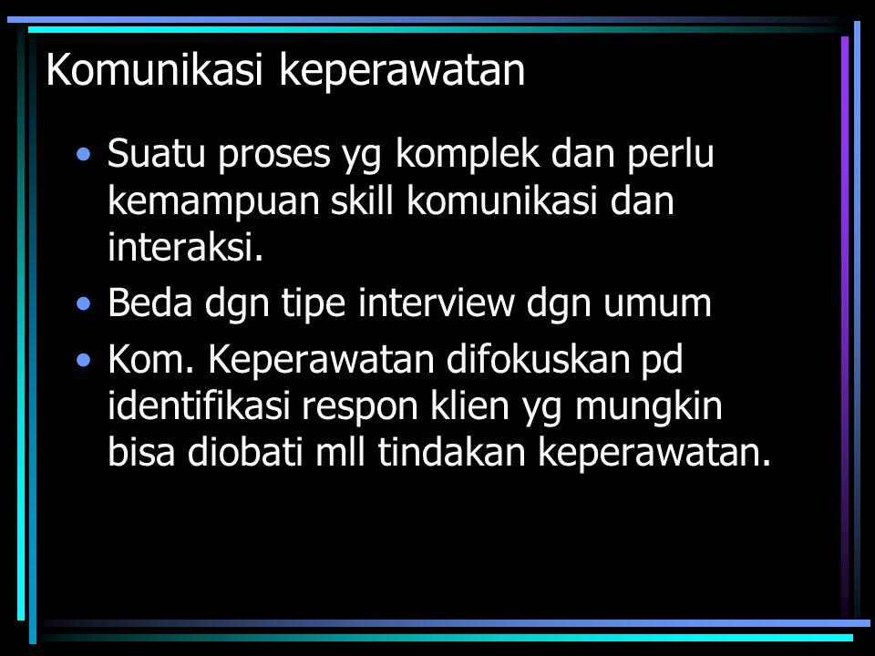 Komunikasi keperawatan Suatu proses yg komplek dan perlu kemampuan skill komunikasi dan interaksi. Beda dgn tipe interview dgn umum Kom. Keperawatan d