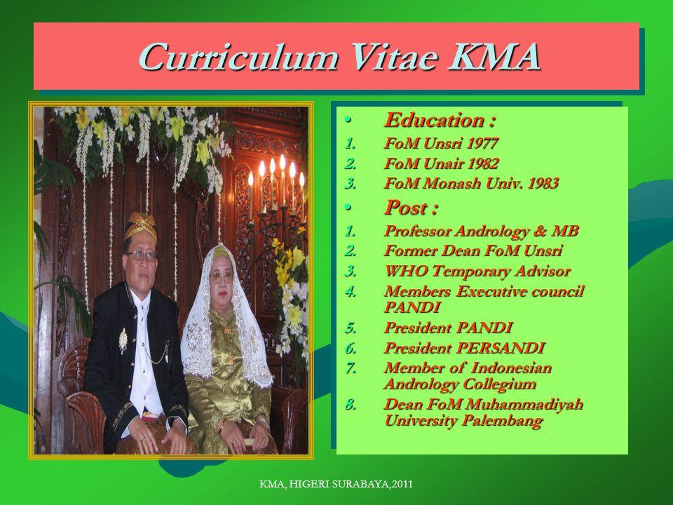 KMA, HIGERI SURABAYA,2011 Curriculum Vitae KMA Education : 1.FoM Unsri 1977 2.FoM Unair 1982 3.FoM Monash Univ.