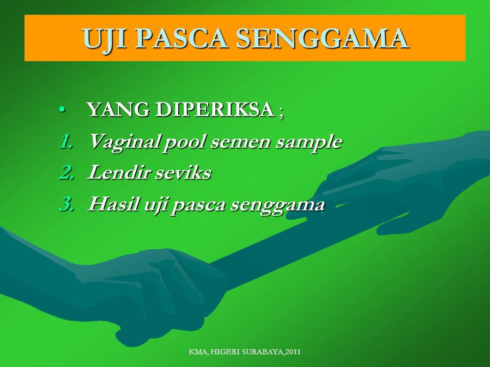 KMA, HIGERI SURABAYA,2011 UJI PASCA SENGGAMA YANG DIPERIKSA ;YANG DIPERIKSA ; 1.Vaginal pool semen sample 2.Lendir seviks 3.Hasil uji pasca senggama