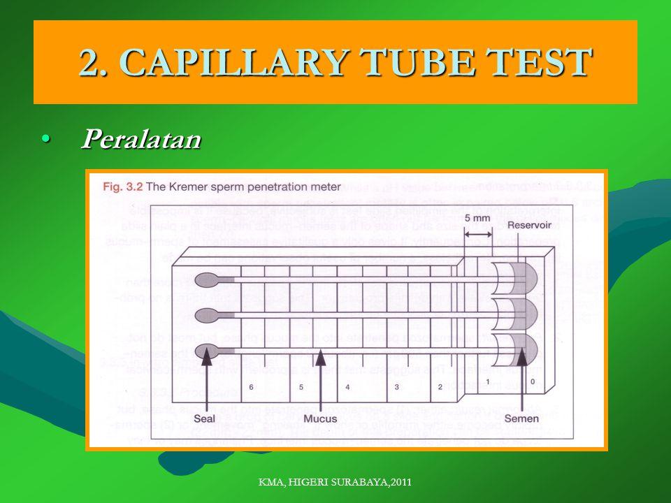 KMA, HIGERI SURABAYA,2011 2. CAPILLARY TUBE TEST PeralatanPeralatan