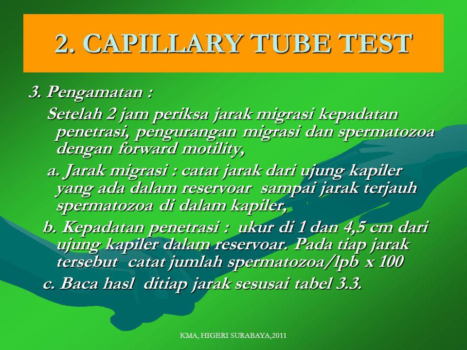 KMA, HIGERI SURABAYA,2011 2. CAPILLARY TUBE TEST 3.