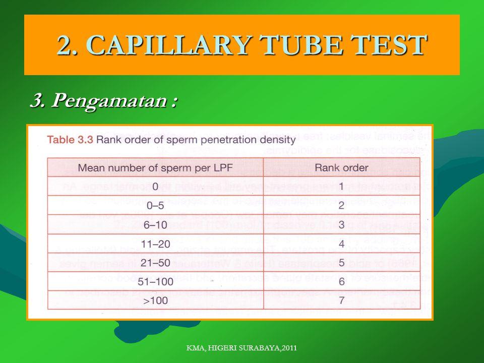 KMA, HIGERI SURABAYA,2011 2. CAPILLARY TUBE TEST 3. Pengamatan :