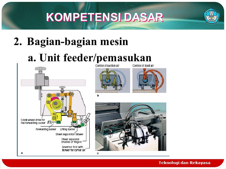 Teknologi dan Rekayasa KOMPETENSI DASAR 2.Bagian-bagian mesin a. Unit feeder/pemasukan