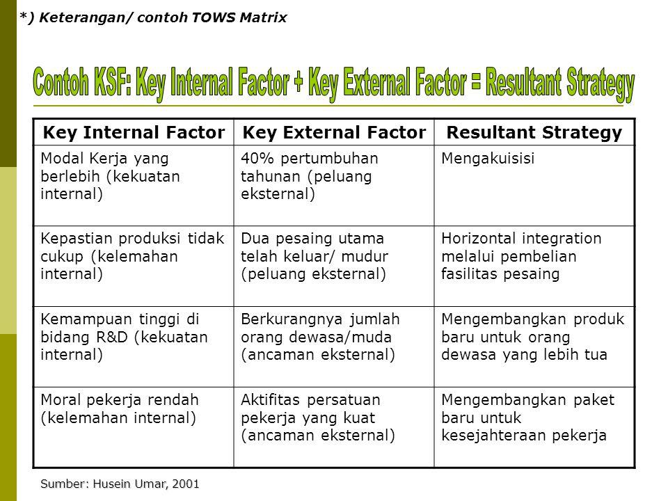 *) Keterangan/ contoh TOWS Matrix Key Internal FactorKey External FactorResultant Strategy Modal Kerja yang berlebih (kekuatan internal) 40% pertumbuh