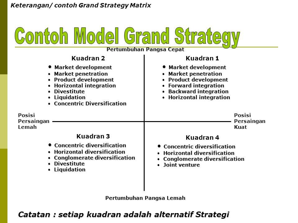 Keterangan/ contoh Grand Strategy Matrix Pertumbuhan Pangsa Cepat Pertumbuhan Pangsa Lemah Posisi Persaingan Lemah Posisi Persaingan Kuat Kuadran 2 Ma