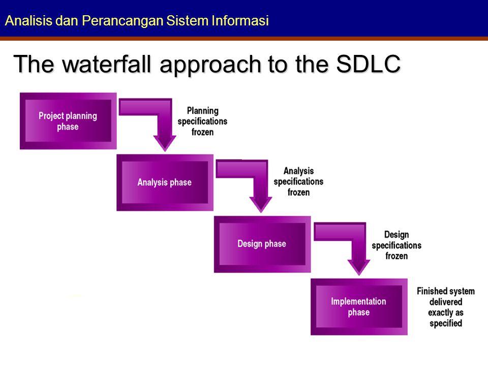 Analisis dan Perancangan Sistem Informasi The waterfall approach to the SDLC