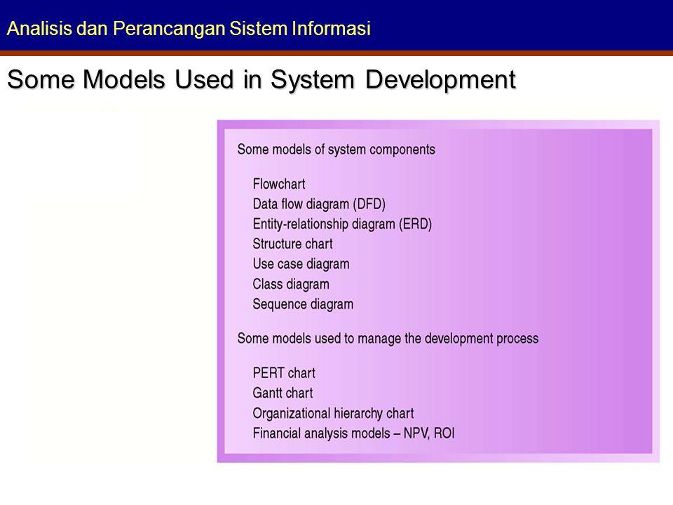 Analisis dan Perancangan Sistem Informasi Some Models Used in System Development