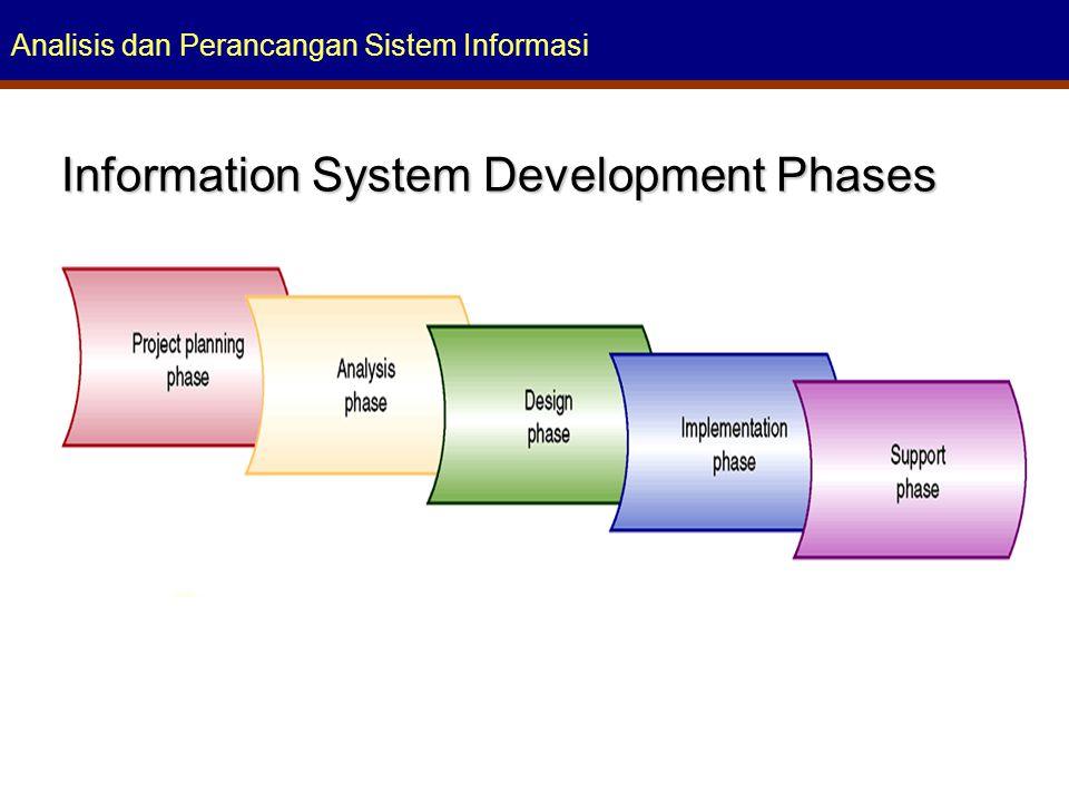 Analisis dan Perancangan Sistem Informasi Information System Development Phases