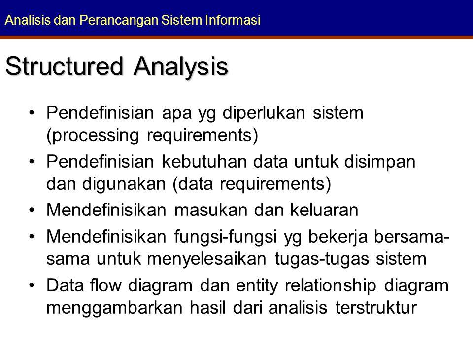 Analisis dan Perancangan Sistem Informasi Pendefinisian apa yg diperlukan sistem (processing requirements) Pendefinisian kebutuhan data untuk disimpan