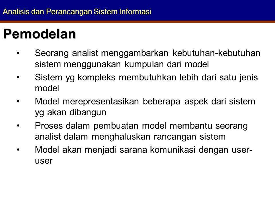 Analisis dan Perancangan Sistem InformasiPemodelan Seorang analist menggambarkan kebutuhan-kebutuhan sistem menggunakan kumpulan dari model Sistem yg