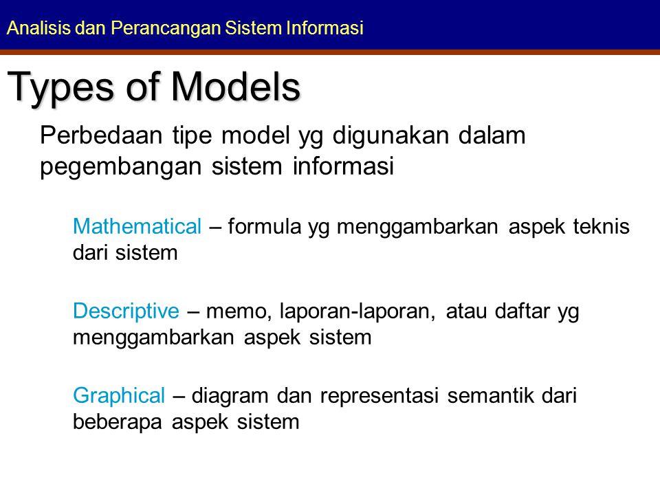 Analisis dan Perancangan Sistem Informasi Types of Models Perbedaan tipe model yg digunakan dalam pegembangan sistem informasi Mathematical – formula