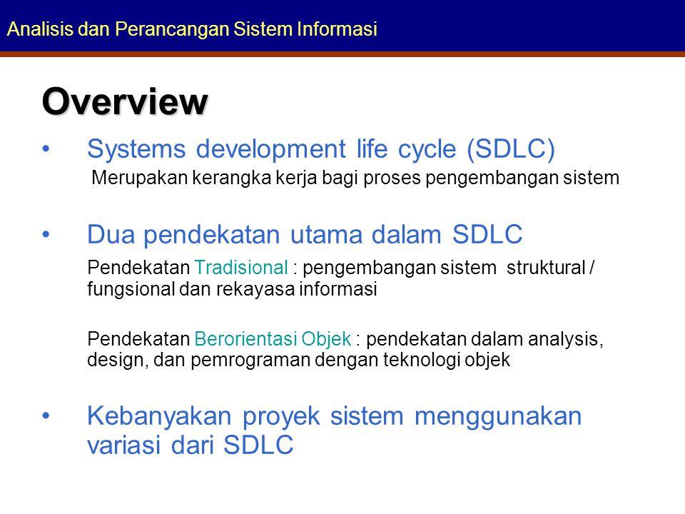 Analisis dan Perancangan Sistem InformasiOverview Systems development life cycle (SDLC) Merupakan kerangka kerja bagi proses pengembangan sistem Dua p