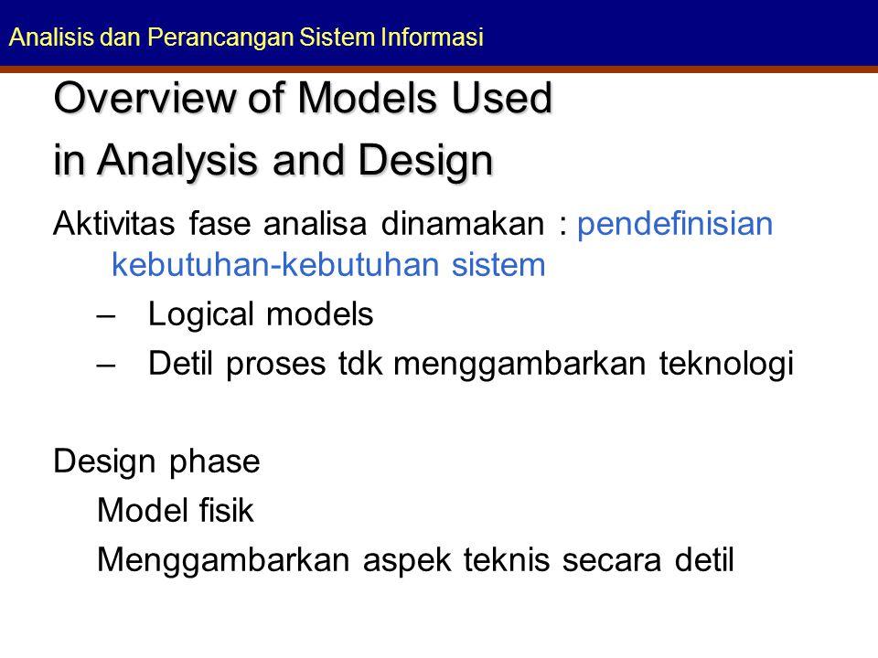 Analisis dan Perancangan Sistem Informasi Overview of Models Used in Analysis and Design Aktivitas fase analisa dinamakan : pendefinisian kebutuhan-ke