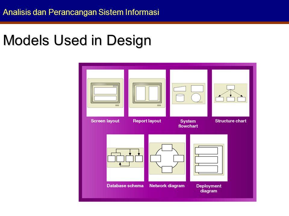 Analisis dan Perancangan Sistem Informasi Models Used in Design