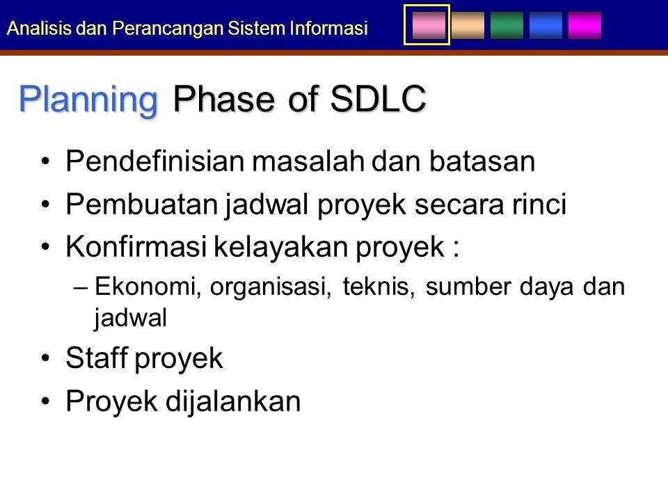 Analisis dan Perancangan Sistem Informasi Planning Phase of SDLC Pendefinisian masalah dan batasan Pembuatan jadwal proyek secara rinci Konfirmasi kel