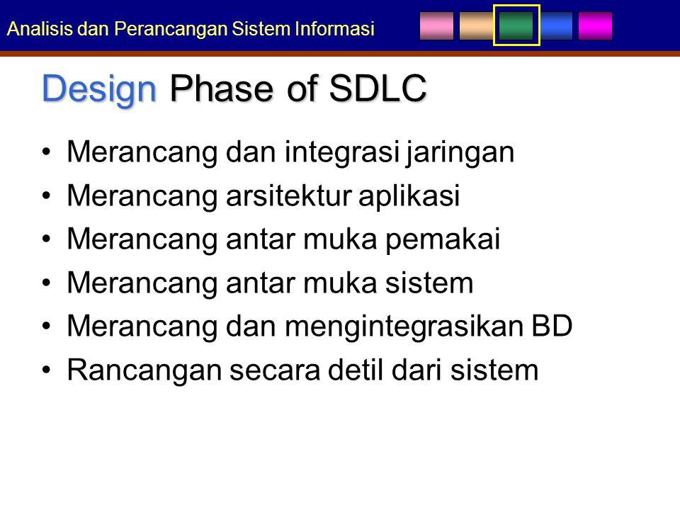 Analisis dan Perancangan Sistem Informasi Design Phase of SDLC Merancang dan integrasi jaringan Merancang arsitektur aplikasi Merancang antar muka pem