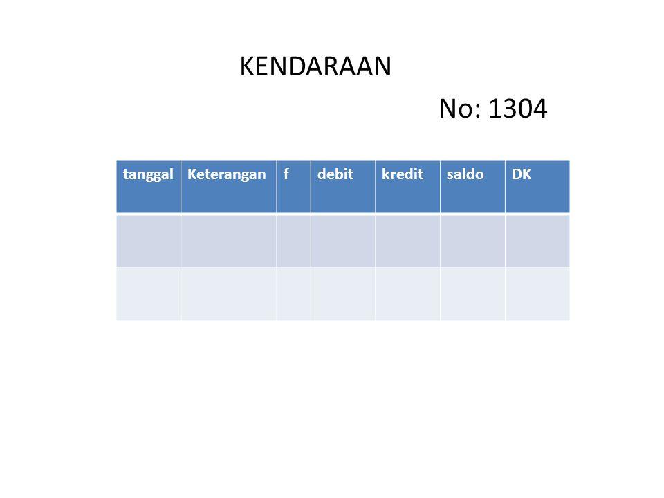 KENDARAAN No: 1304 tanggalKeteranganfdebitkreditsaldoDK