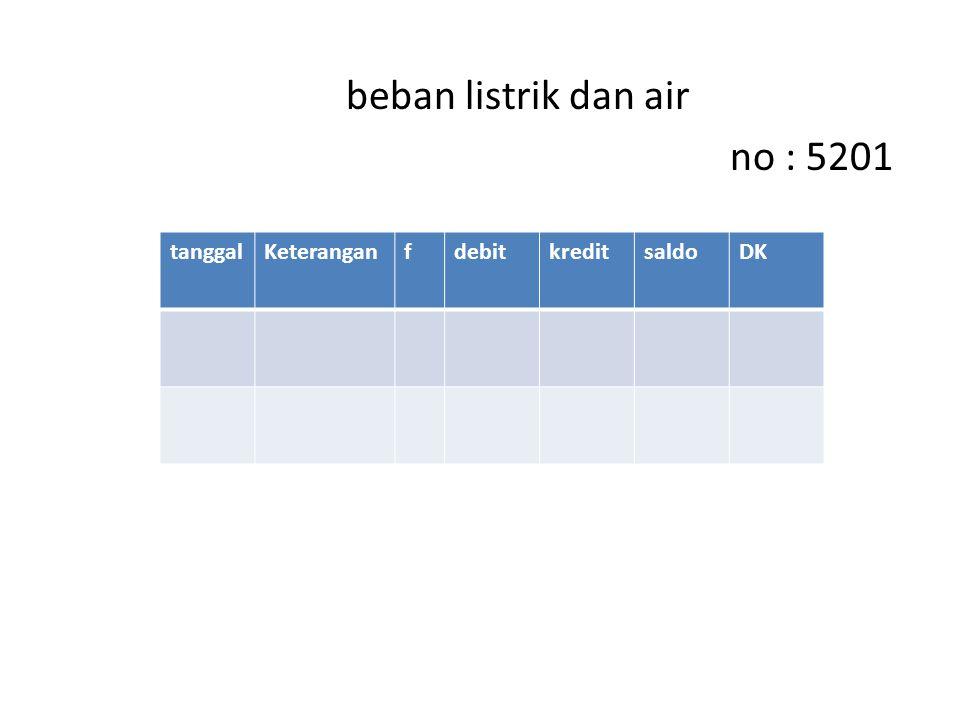 beban listrik dan air no : 5201 tanggalKeteranganfdebitkreditsaldoDK