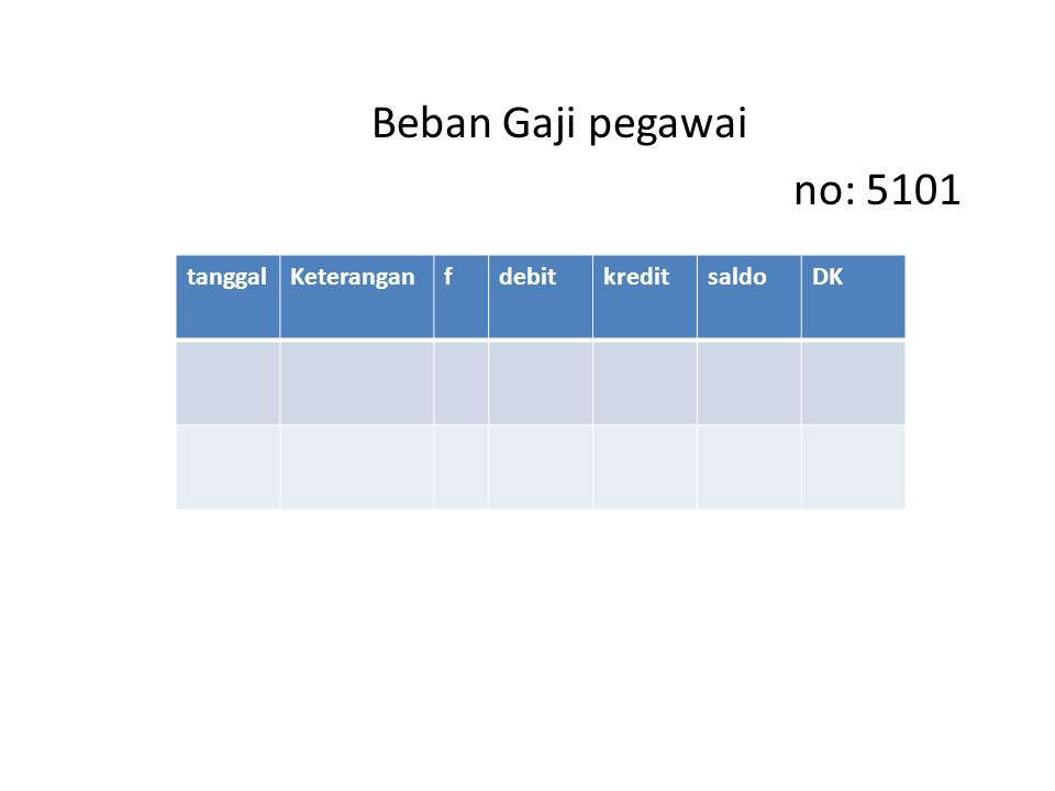 Beban Gaji pegawai no: 5101 tanggalKeteranganfdebitkreditsaldoDK