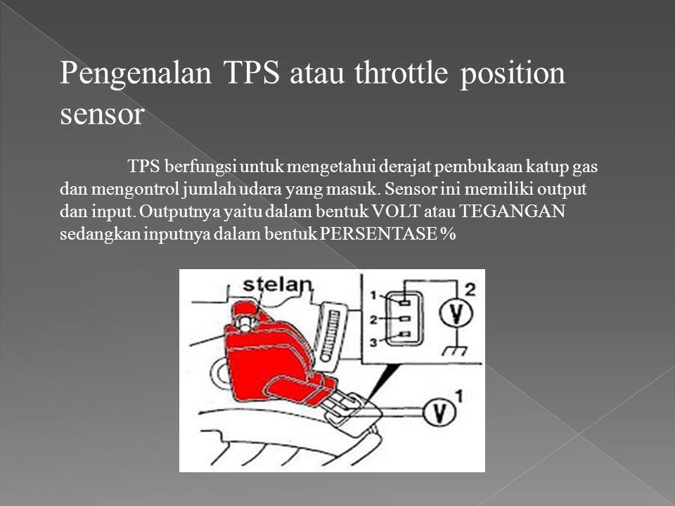 THROTTLE POSITION SENSOR THROTLE Sensor TPS