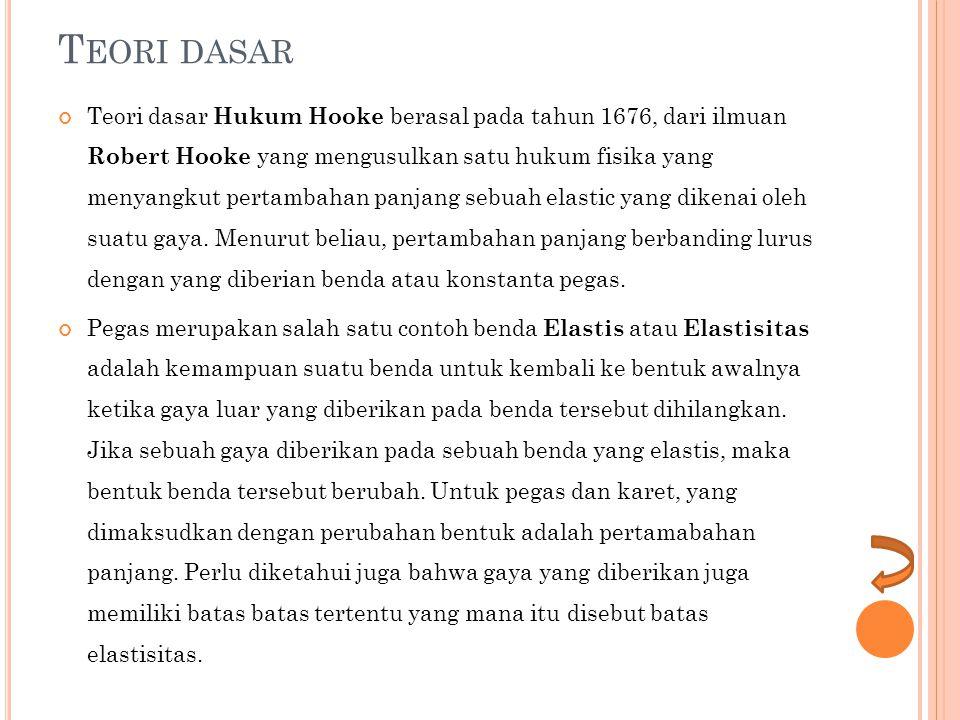 T EORI DASAR Teori dasar Hukum Hooke berasal pada tahun 1676, dari ilmuan Robert Hooke yang mengusulkan satu hukum fisika yang menyangkut pertambahan panjang sebuah elastic yang dikenai oleh suatu gaya.