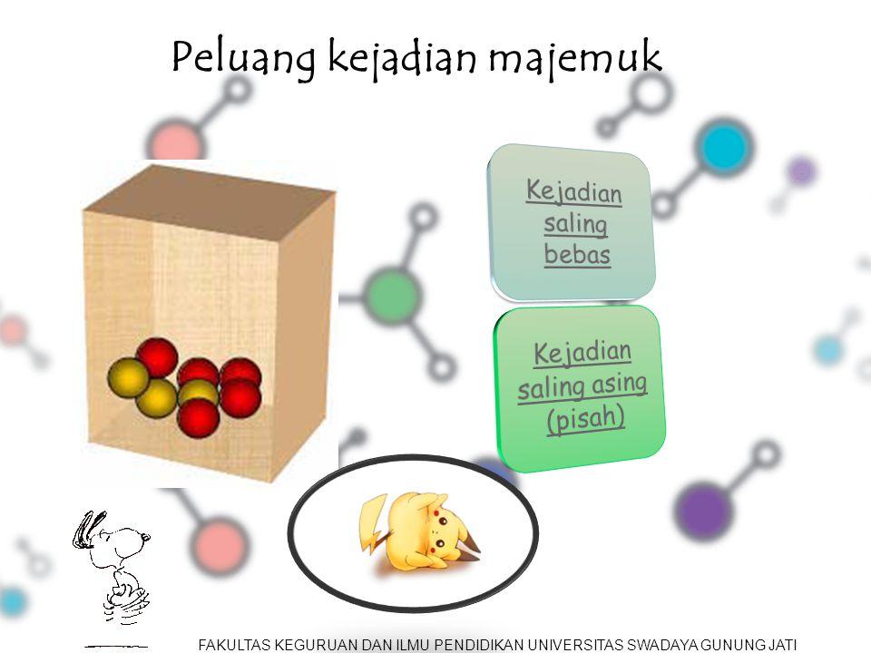 Kemudian coba perkirakan 1. P (merah dan merah) 2. P (merah dan hijau) 3. P (hijau dan merah) 4. P (hijau dan hijau) Pada percobaan yang telah lakukan