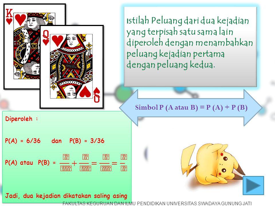 Kejadian Saling Pisah (asing) 123456 1(1,1)(1,2)(1,3)(1,4)(1,5)(1,6) 2(2,1)(2,2)(2,3)(2,4)(2,5)(2,6) 3(3,1)(3,2)(3,3)(3,4)(3,5)(3,6) 4(4,1)(4,2)(4,3)(