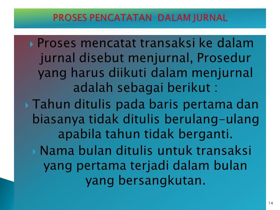 Proses mencatat transaksi ke dalam jurnal disebut menjurnal, Prosedur yang harus diikuti dalam menjurnal adalah sebagai berikut :  Tahun ditulis pa