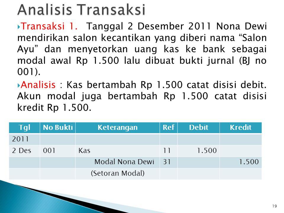 """ Transaksi 1. Tanggal 2 Desember 2011 Nona Dewi mendirikan salon kecantikan yang diberi nama """"Salon Ayu"""" dan menyetorkan uang kas ke bank sebagai mod"""