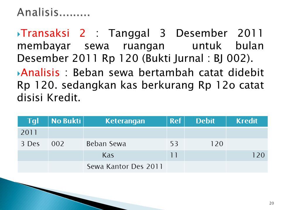  Transaksi 2 : Tanggal 3 Desember 2011 membayar sewa ruangan untuk bulan Desember 2011 Rp 120 (Bukti Jurnal : BJ 002).  Analisis : Beban sewa bertam
