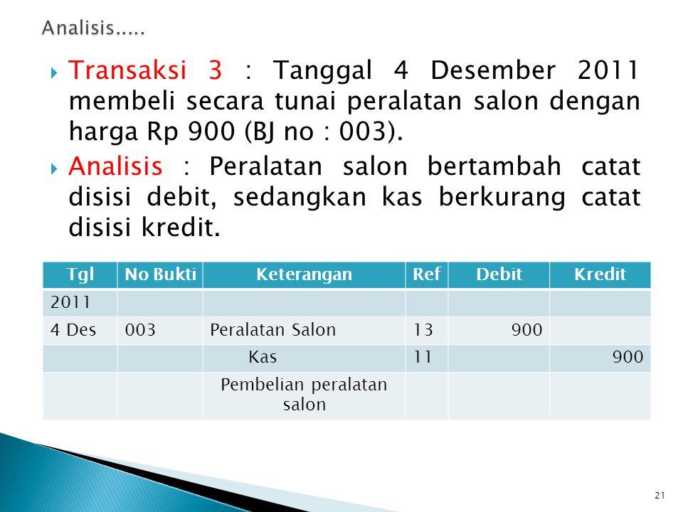  Transaksi 3 : Tanggal 4 Desember 2011 membeli secara tunai peralatan salon dengan harga Rp 900 (BJ no : 003).  Analisis : Peralatan salon bertambah