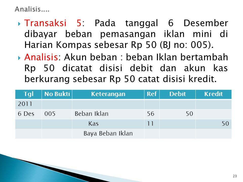  Transaksi 5: Pada tanggal 6 Desember dibayar beban pemasangan iklan mini di Harian Kompas sebesar Rp 50 (BJ no: 005).  Analisis: Akun beban : beban