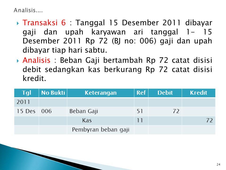  Transaksi 6 : Tanggal 15 Desember 2011 dibayar gaji dan upah karyawan ari tanggal 1- 15 Desember 2011 Rp 72 (BJ no: 006) gaji dan upah dibayar tiap