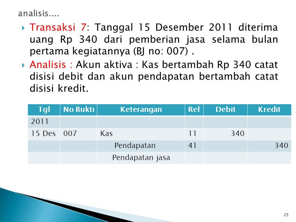  Transaksi 7: Tanggal 15 Desember 2011 diterima uang Rp 340 dari pemberian jasa selama bulan pertama kegiatannya (BJ no: 007).  Analisis : Akun akti