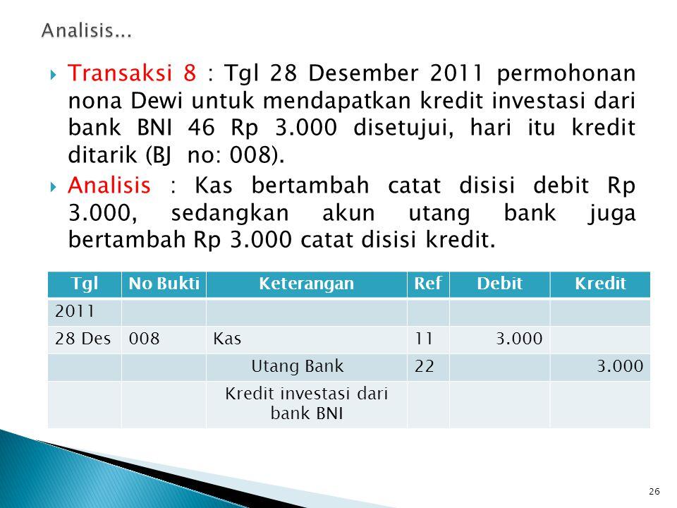  Transaksi 8 : Tgl 28 Desember 2011 permohonan nona Dewi untuk mendapatkan kredit investasi dari bank BNI 46 Rp 3.000 disetujui, hari itu kredit dita