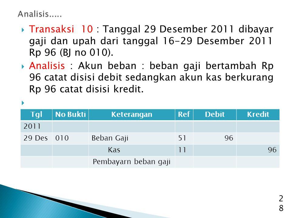  Transaksi 10 : Tanggal 29 Desember 2011 dibayar gaji dan upah dari tanggal 16-29 Desember 2011 Rp 96 (BJ no 010).  Analisis : Akun beban : beban ga