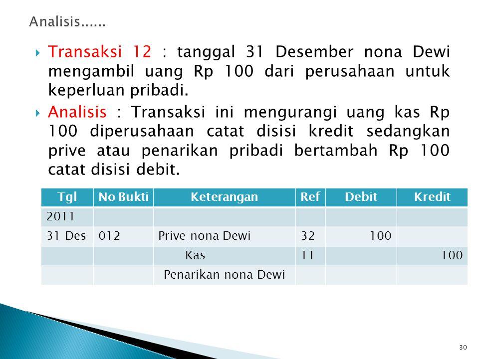  Transaksi 12 : tanggal 31 Desember nona Dewi mengambil uang Rp 100 dari perusahaan untuk keperluan pribadi.  Analisis : Transaksi ini mengurangi ua